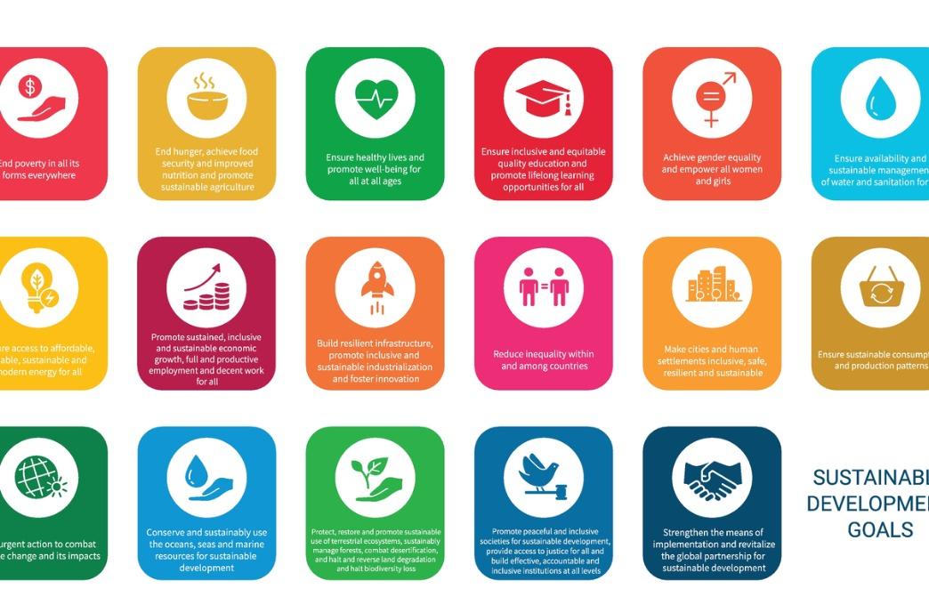 Global Goals Explorer