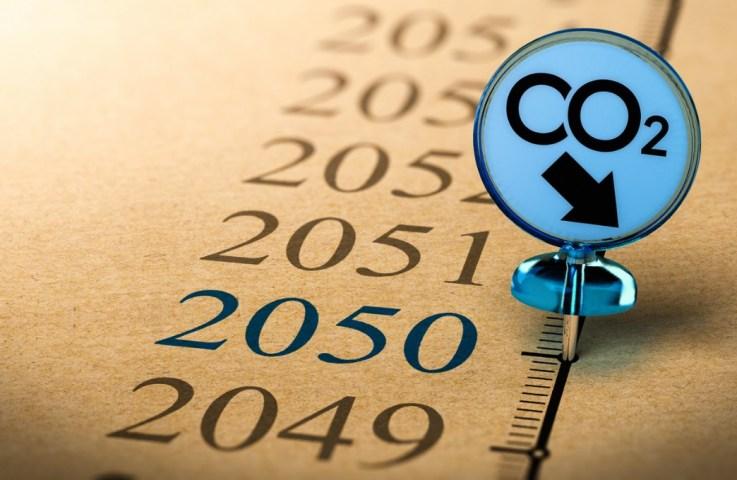 CO2-mål